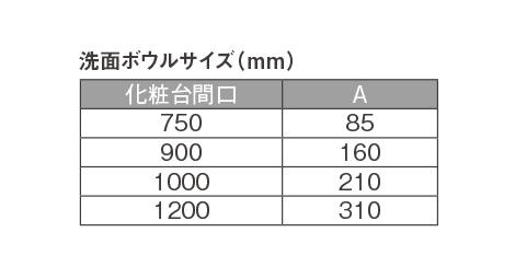 TOTO洗面化粧台【オクターブ】洗面ボウルサイズ写真