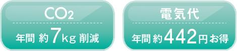 TOTO洗面化粧台【オクターブ】節電写真
