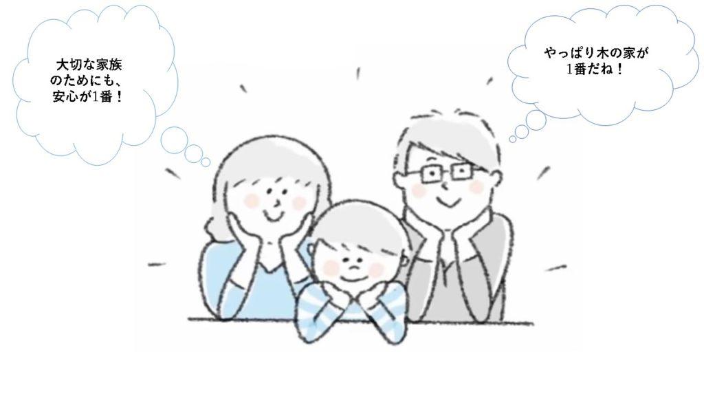 大切な家族の安心